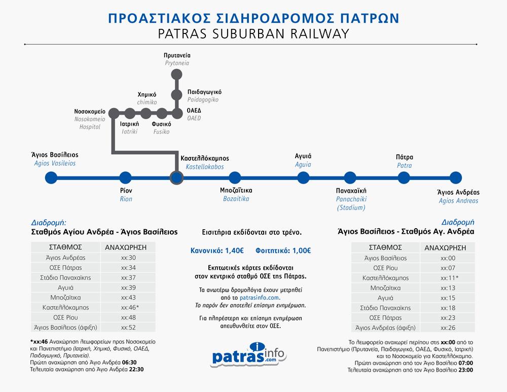 proastiakos_patras_patrasinfo.com_